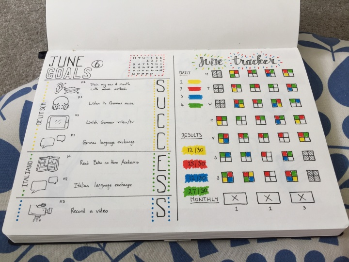 June Bullet Journal Tracker